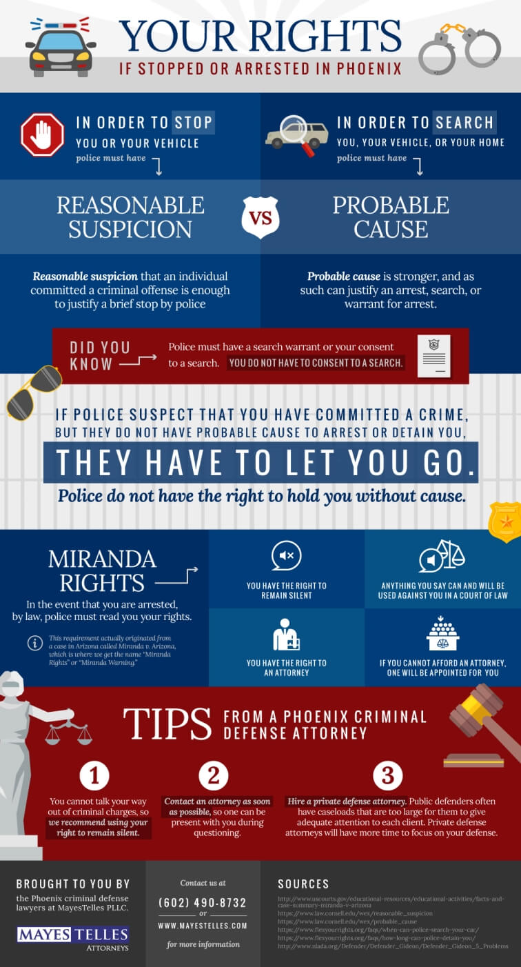 crime infographic Arizona